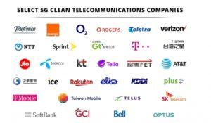 アメリカが指定した台湾のクリーンな電信業者5社